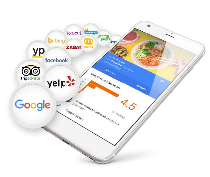 Local Internet Marketing by BrandRep